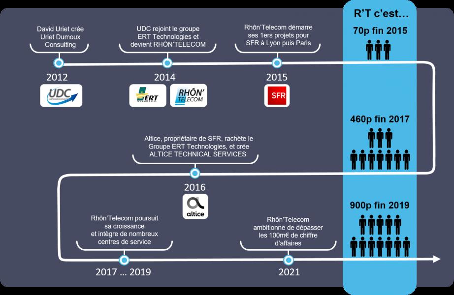 Infographie-A propos - site web - v5